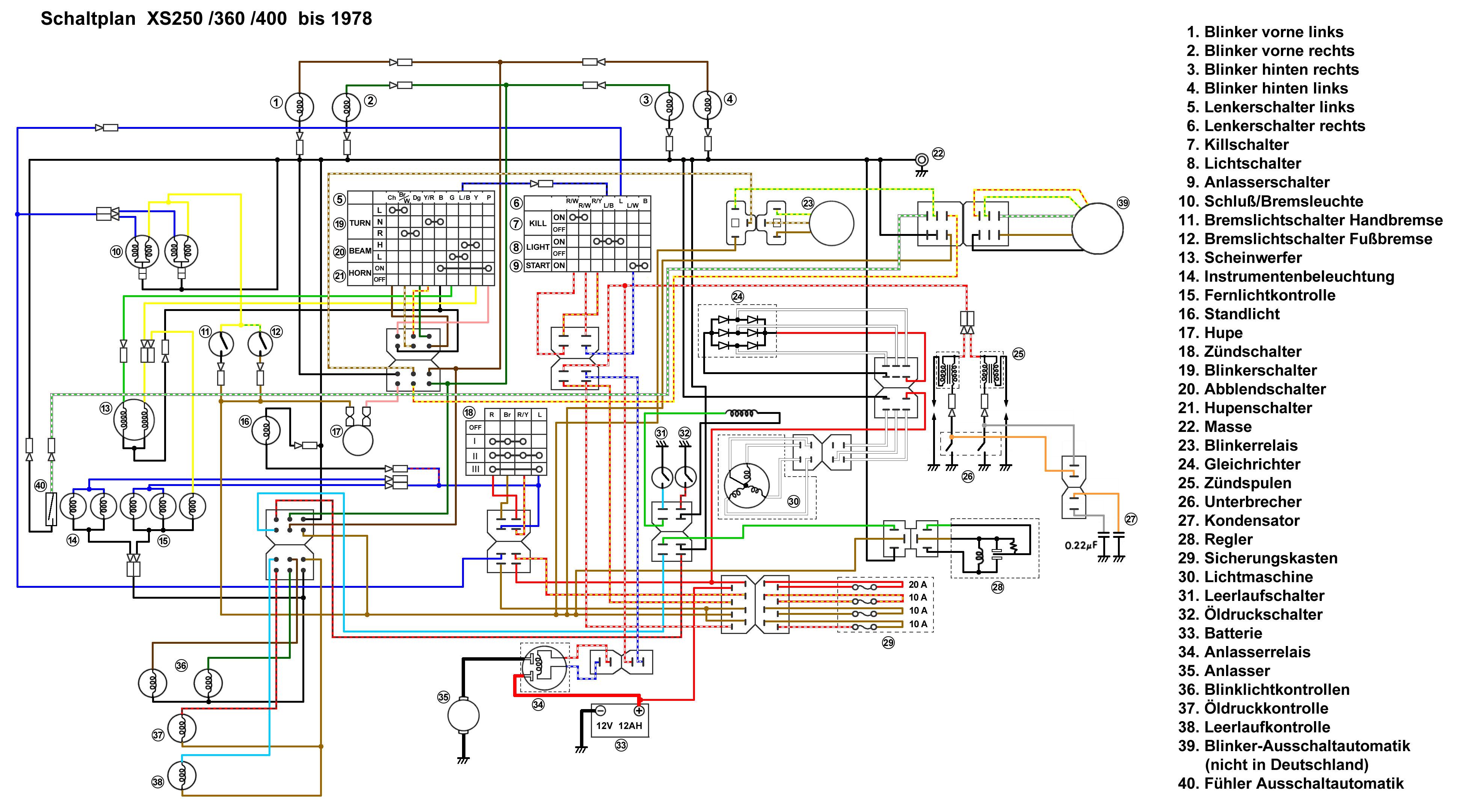 XS 400 Elektrik / Zündung / Instrumente » Starter